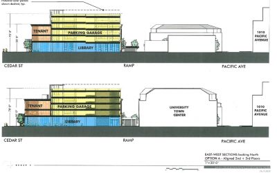 Political Report on Talk of the Bay, June 1, with Chris Krohn: Build a Garage and They Will Come